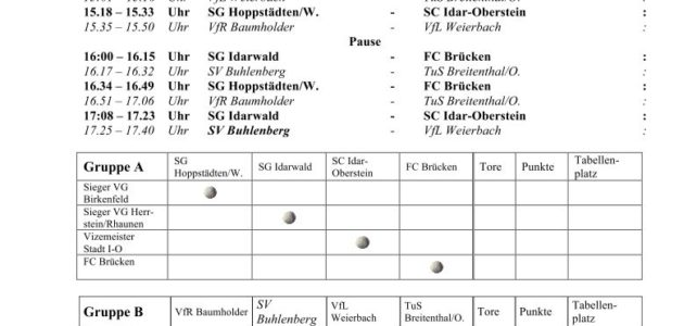 Hallenkreismeisterschaft 2017